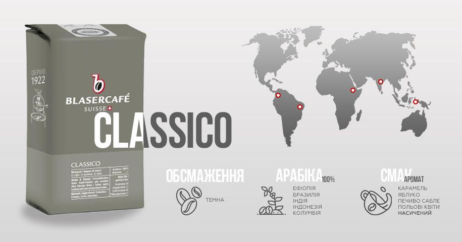 Blasercafe Classico опис