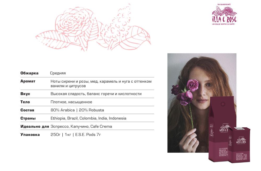 Описание Blasercafe Lilla & Rose (1кг)