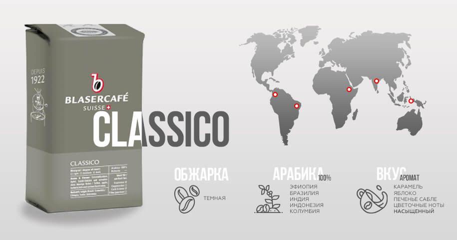 Достоинства Blasercafe Classico